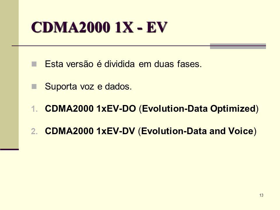 CDMA2000 1X - EV Esta versão é dividida em duas fases.