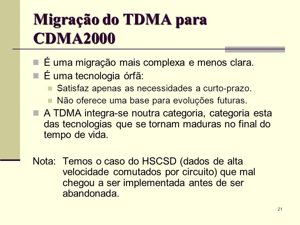 Migração do TDMA para CDMA2000