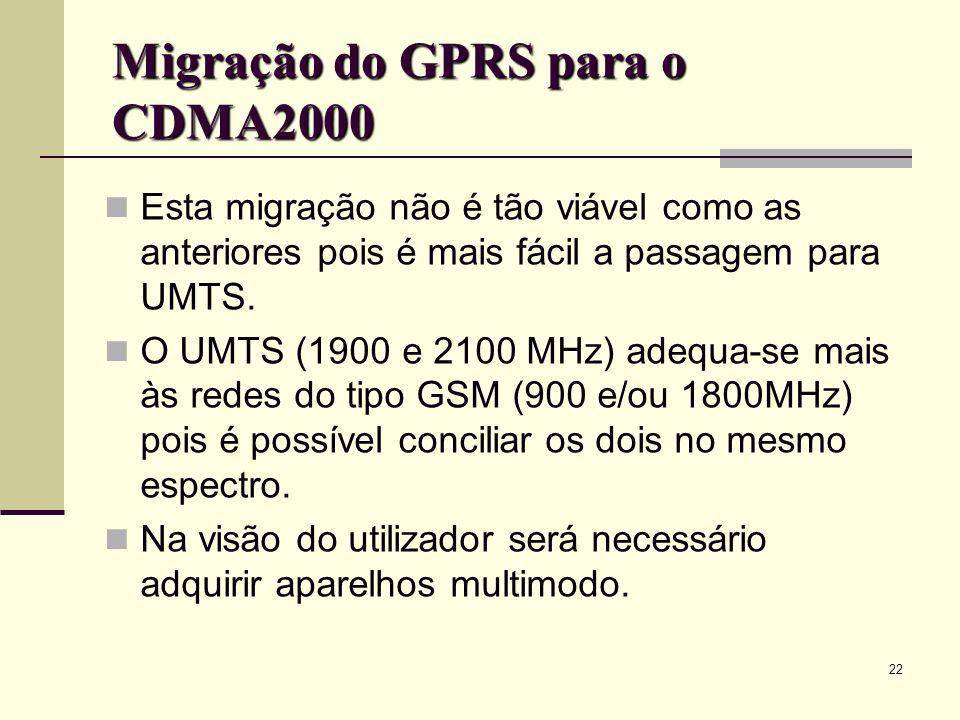 Migração do GPRS para o CDMA2000