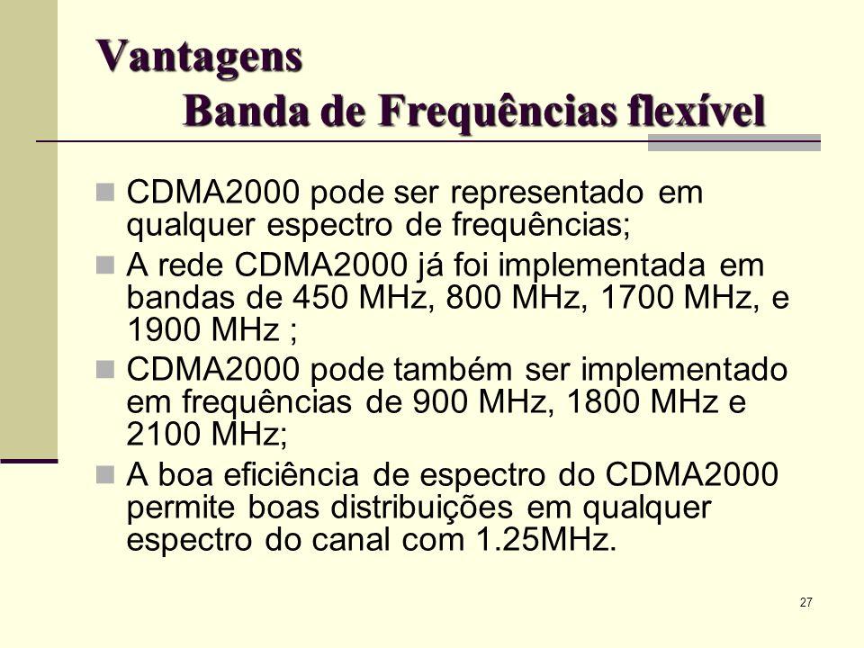 Vantagens Banda de Frequências flexível