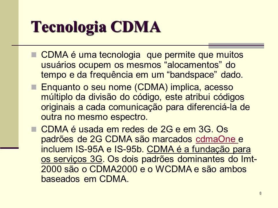 Tecnologia CDMA
