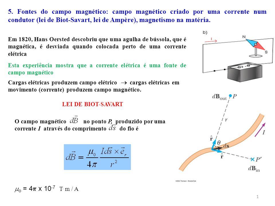 5. Fontes do campo magnético: campo magnético criado por uma corrente num condutor (lei de Biot-Savart, lei de Ampère), magnetismo na matéria.
