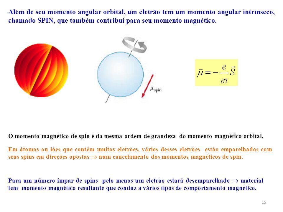 Além de seu momento angular orbital, um eletrão tem um momento angular intrínseco, chamado SPIN, que também contribui para seu momento magnético.