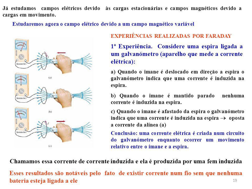 Já estudamos campos elétricos devido às cargas estacionárias e campos magnéticos devido a cargas em movimento.