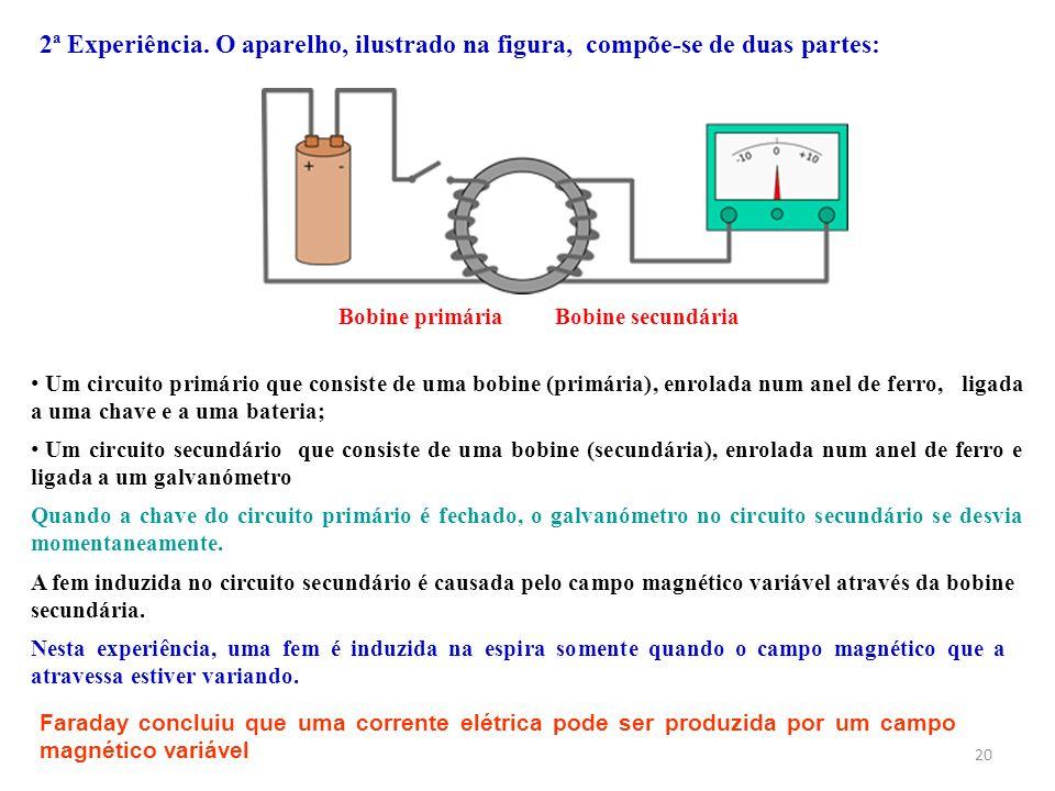 2ª Experiência. O aparelho, ilustrado na figura, compõe-se de duas partes: