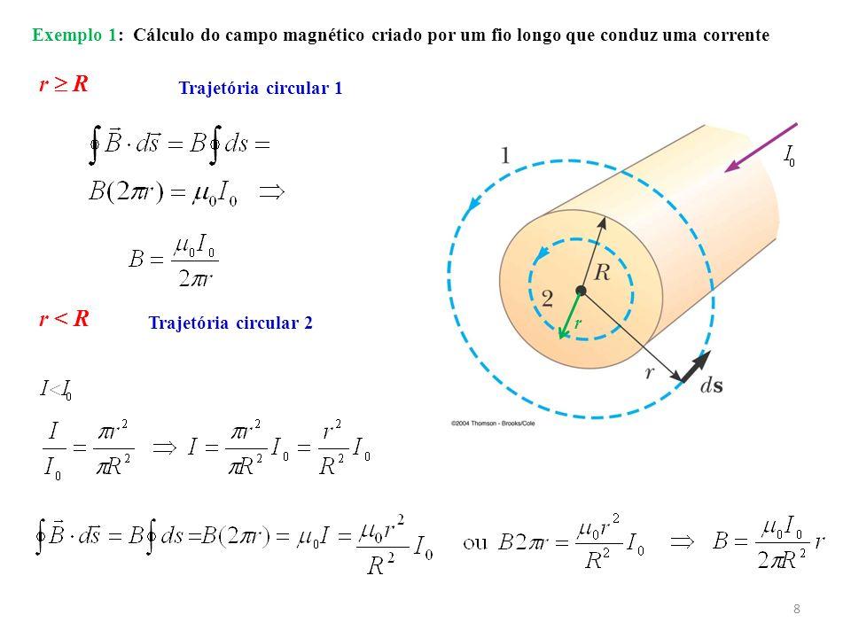 Exemplo 1: Cálculo do campo magnético criado por um fio longo que conduz uma corrente