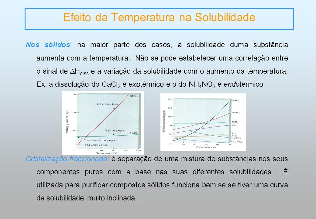 Efeito da Temperatura na Solubilidade