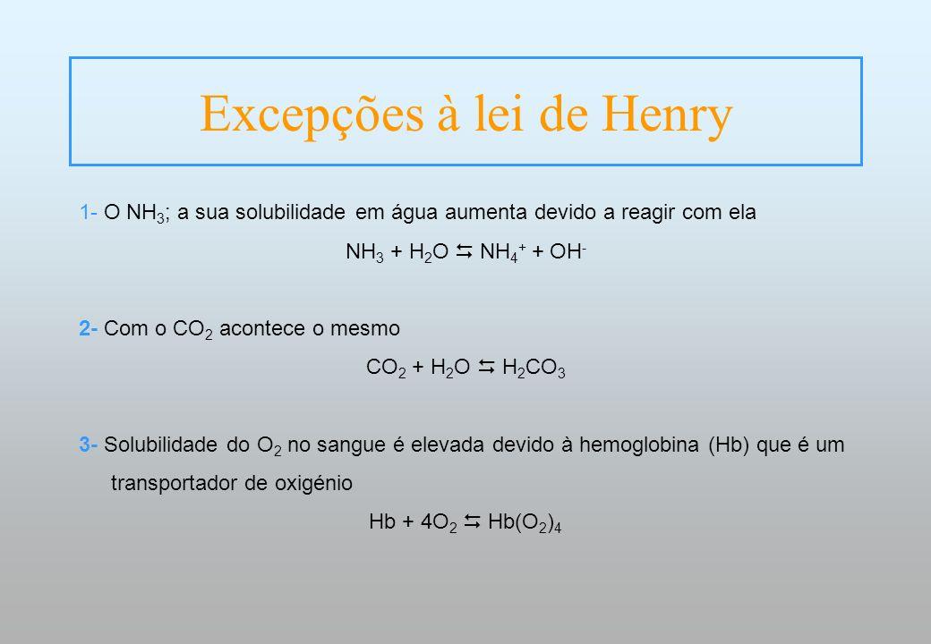 Excepções à lei de Henry