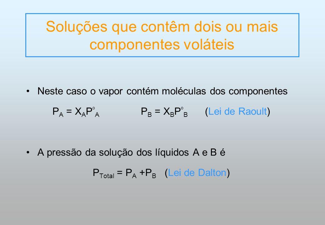 Soluções que contêm dois ou mais componentes voláteis