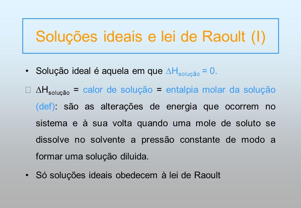 Soluções ideais e lei de Raoult (I)