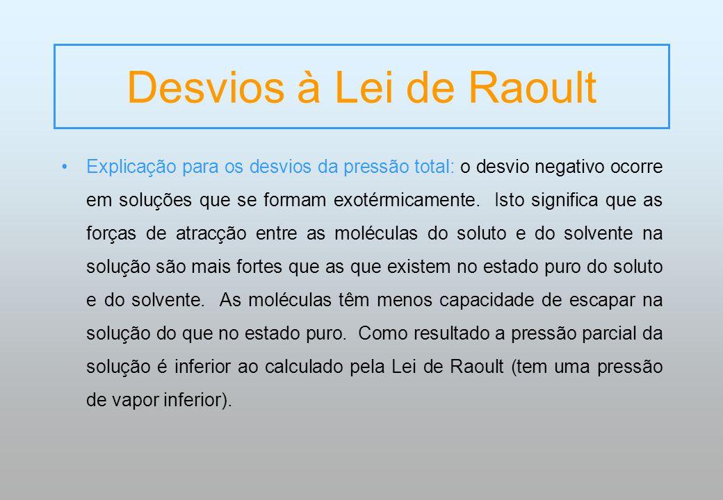 Desvios à Lei de Raoult