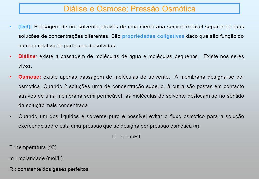 Diálise e Osmose; Pressão Osmótica