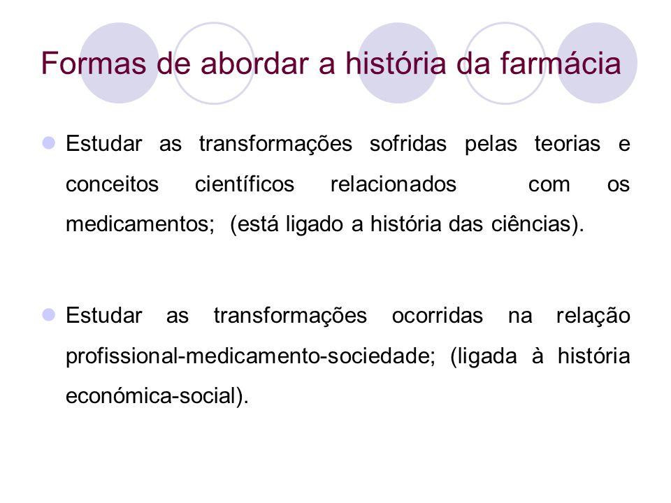 Formas de abordar a história da farmácia