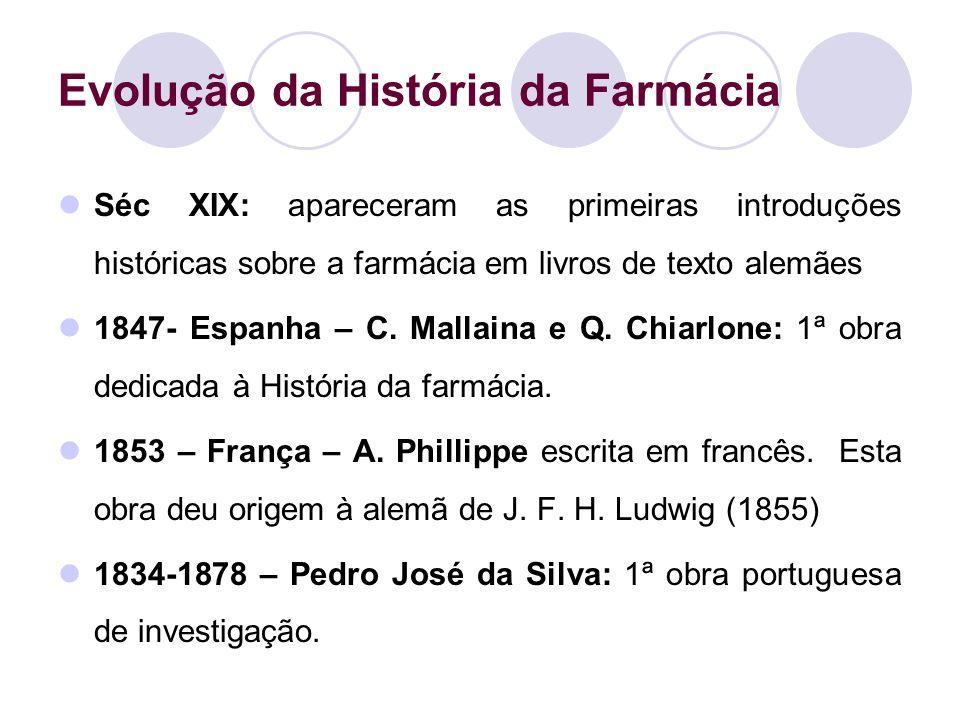 Evolução da História da Farmácia