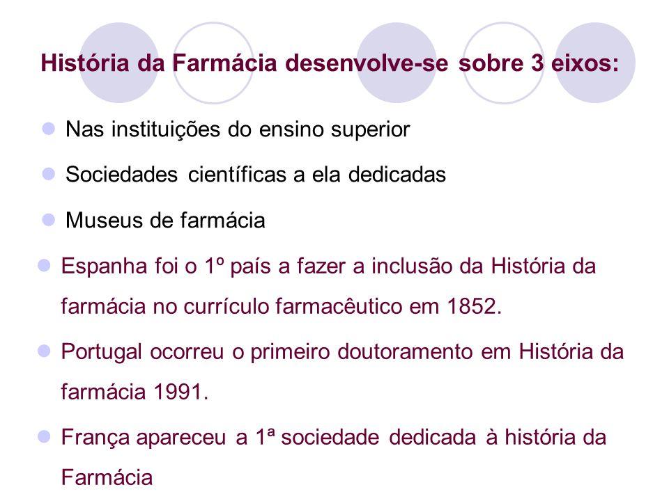 História da Farmácia desenvolve-se sobre 3 eixos: