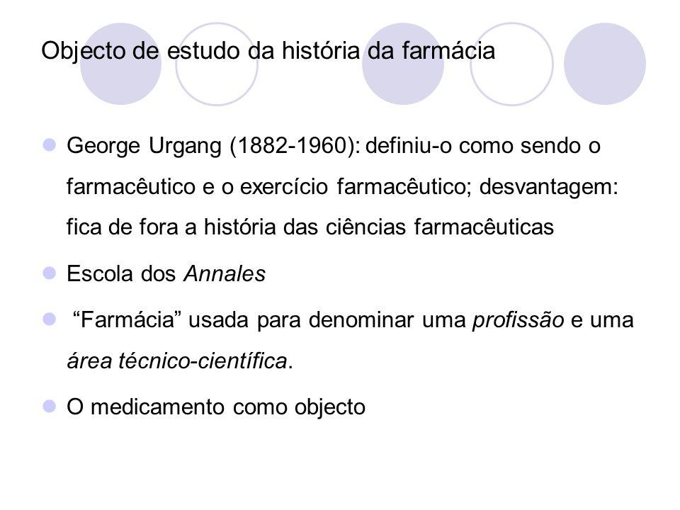 Objecto de estudo da história da farmácia
