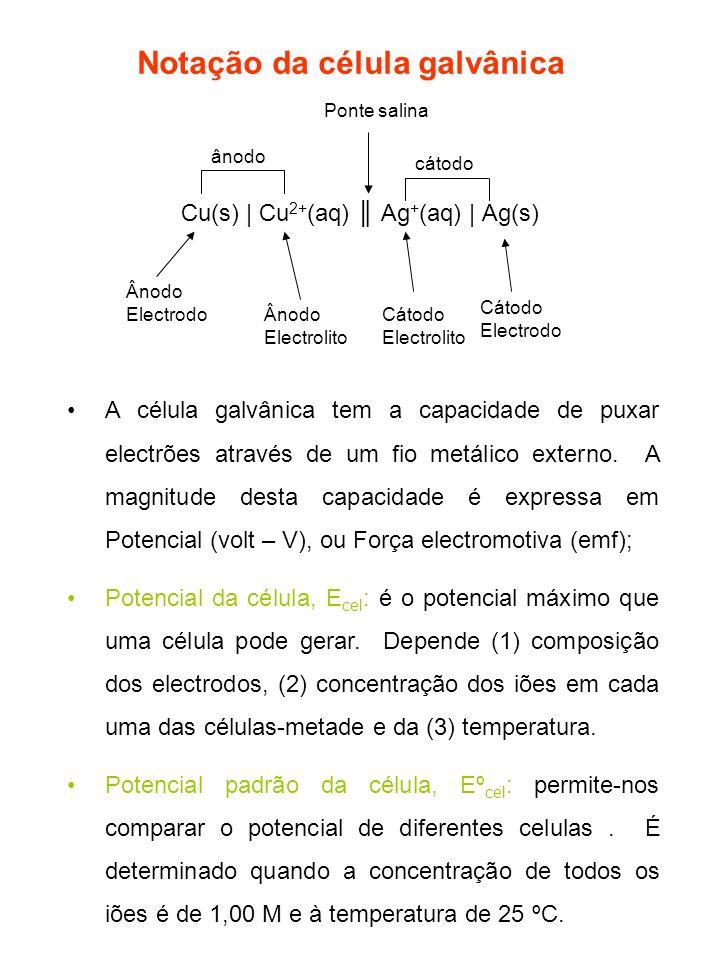 Notação da célula galvânica