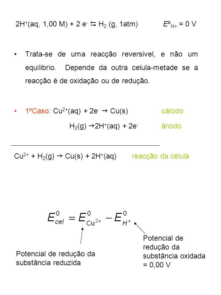 2H+(aq, 1,00 M) + 2 e- D H2 (g, 1atm) EºH+ = 0 V