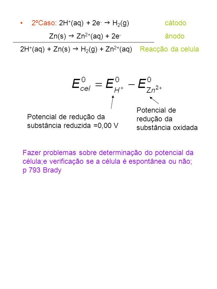 2ºCaso: 2H+(aq) + 2e- g H2(g) cátodo