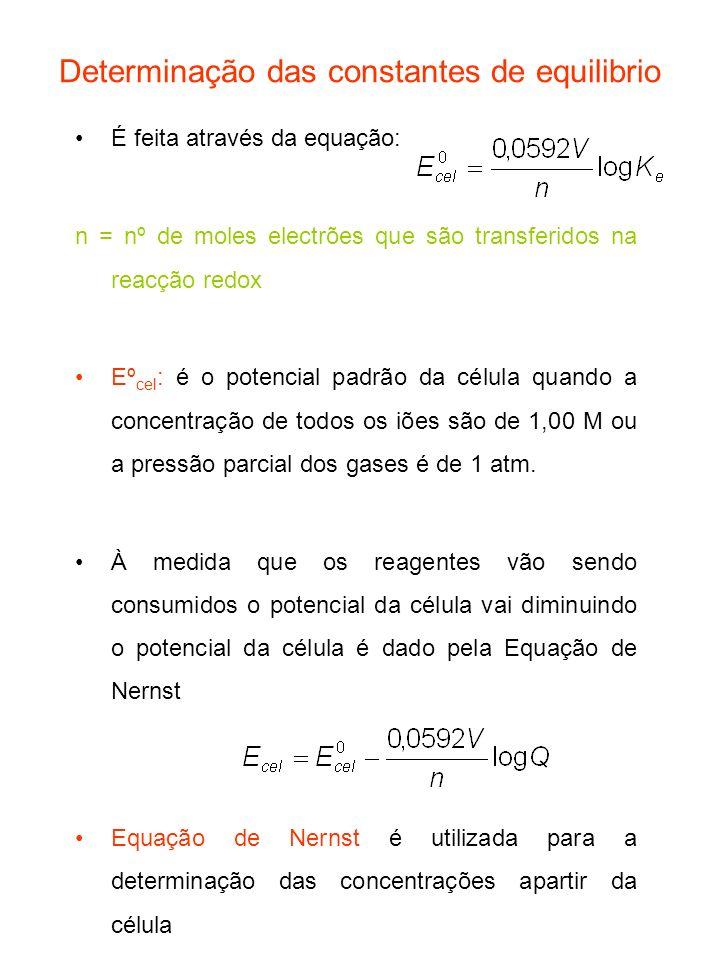 Determinação das constantes de equilibrio