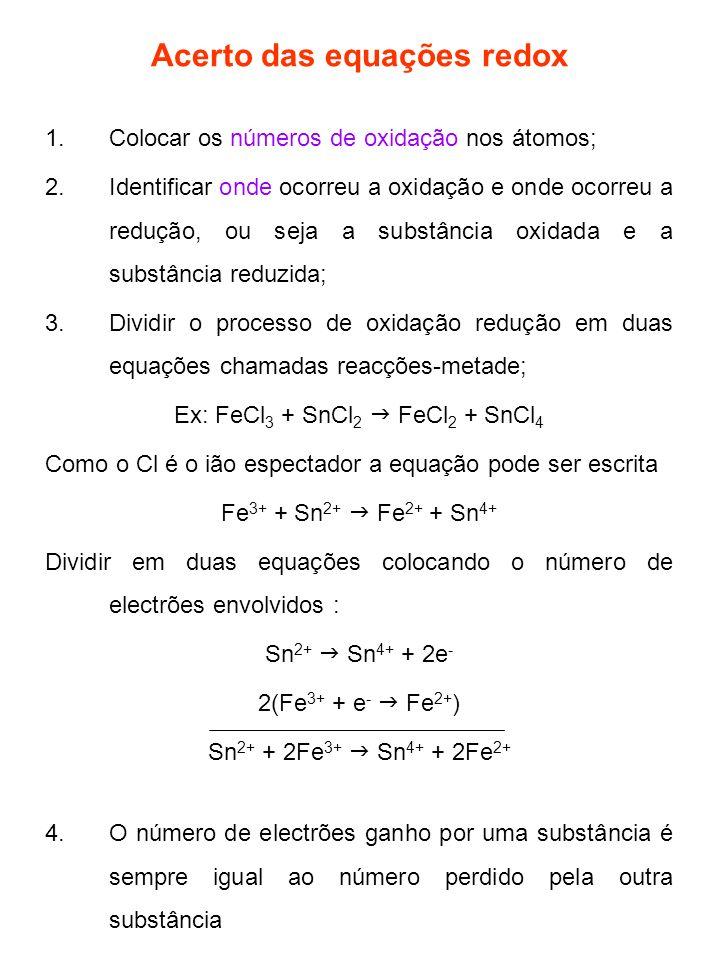 Acerto das equações redox