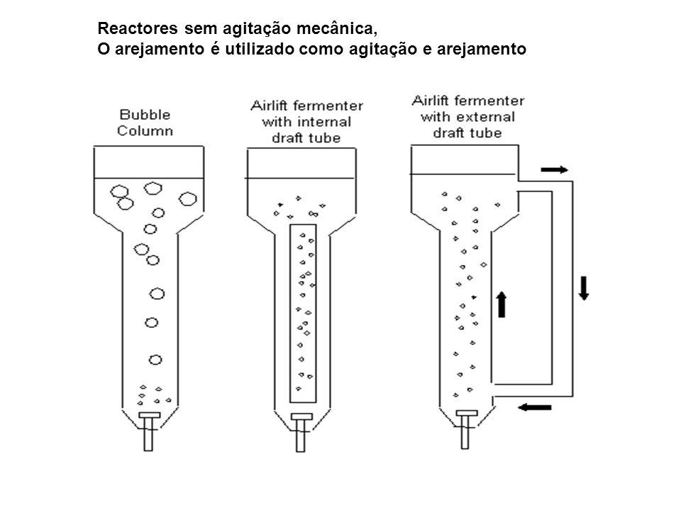 Reactores sem agitação mecânica,