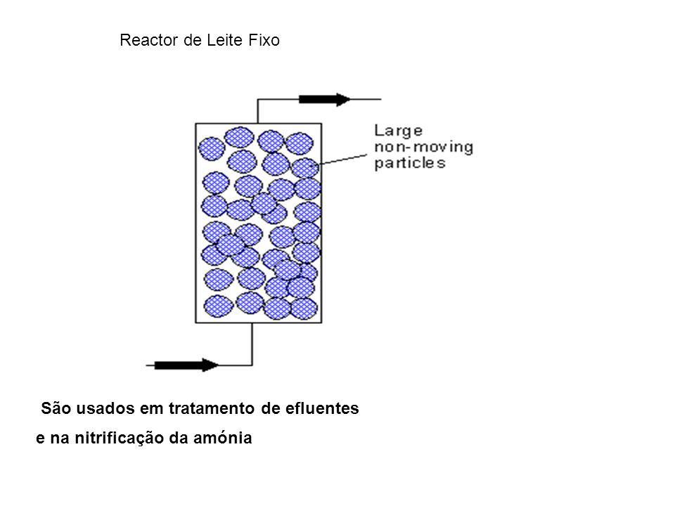 Reactor de Leite Fixo São usados em tratamento de efluentes e na nitrificação da amónia