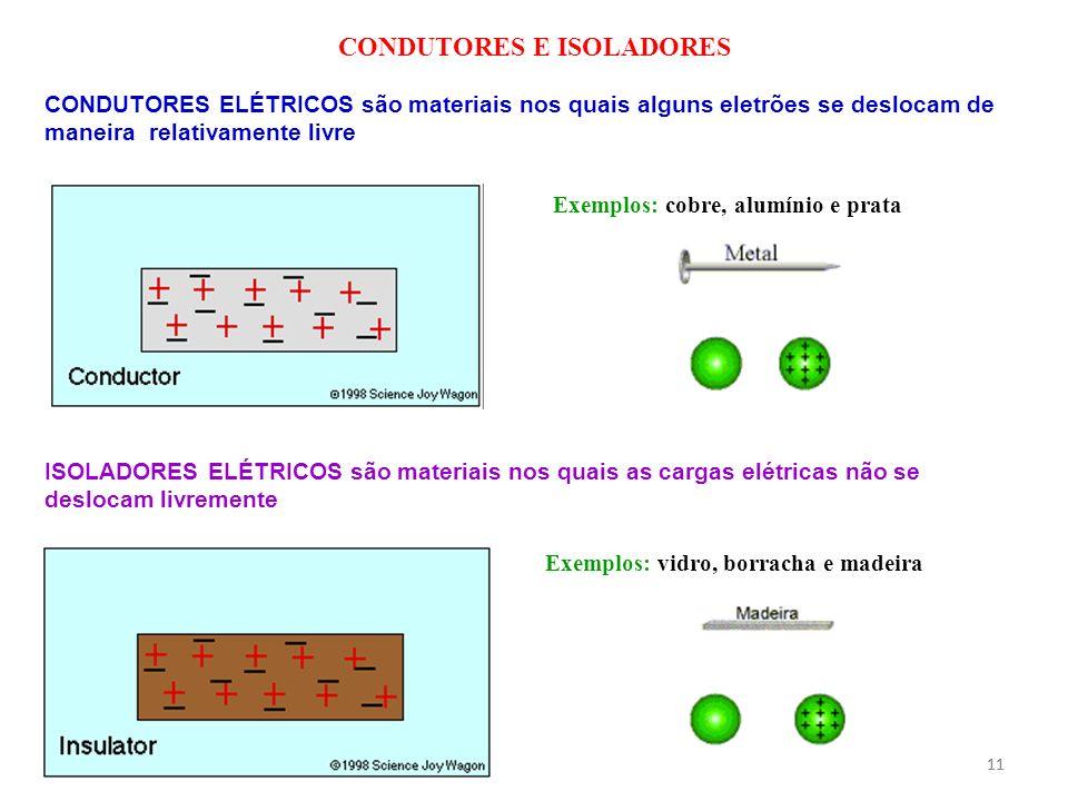 CONDUTORES E ISOLADORES