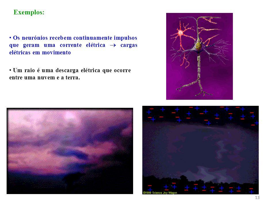 Exemplos: Os neurónios recebem continuamente impulsos que geram uma corrente elétrica  cargas elétricas em movimento.