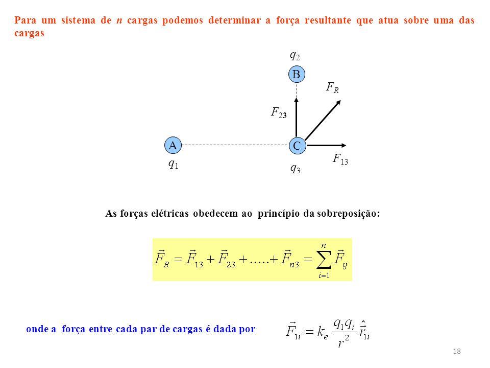 As forças elétricas obedecem ao princípio da sobreposição: