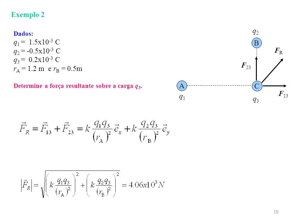 Exemplo 2 q2 q1 = 1.5x10-3 C q2 = -0.5x10-3 C B q3 = 0.2x10-3 C FR