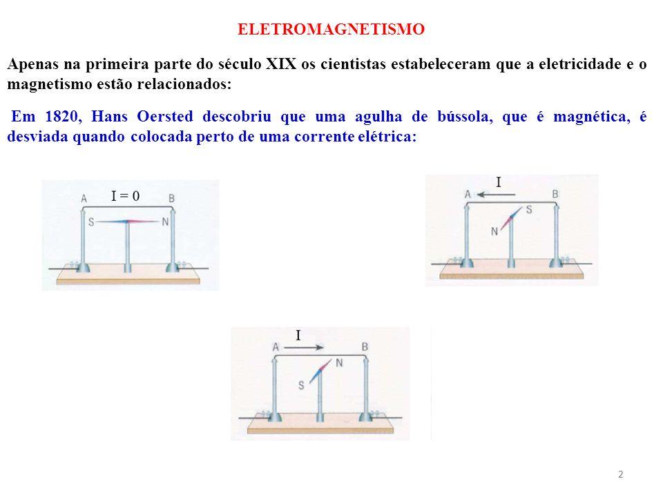 ELETROMAGNETISMO Apenas na primeira parte do século XIX os cientistas estabeleceram que a eletricidade e o magnetismo estão relacionados: