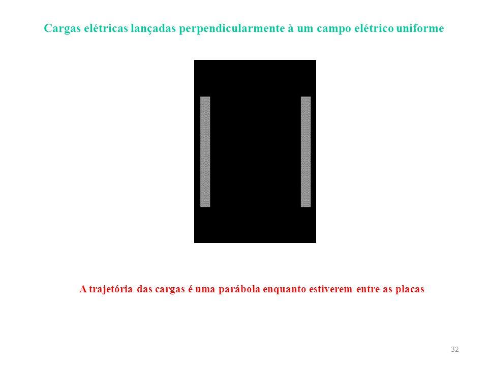 Cargas elétricas lançadas perpendicularmente à um campo elétrico uniforme