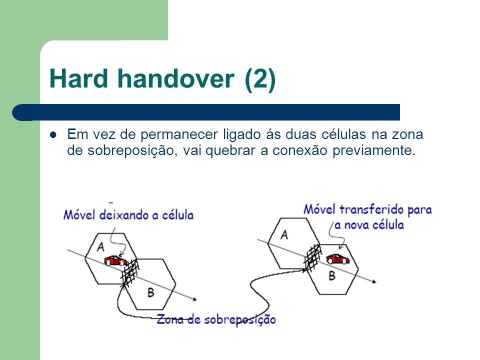 Hard handover (2)Em vez de permanecer ligado ás duas células na zona de sobreposição, vai quebrar a conexão previamente.