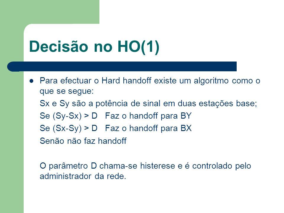 Decisão no HO(1) Para efectuar o Hard handoff existe um algoritmo como o que se segue: Sx e Sy são a potência de sinal em duas estações base;