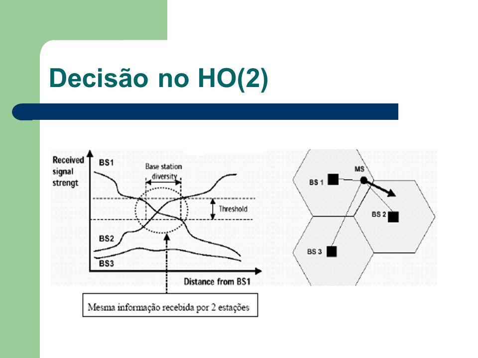 Decisão no HO(2)