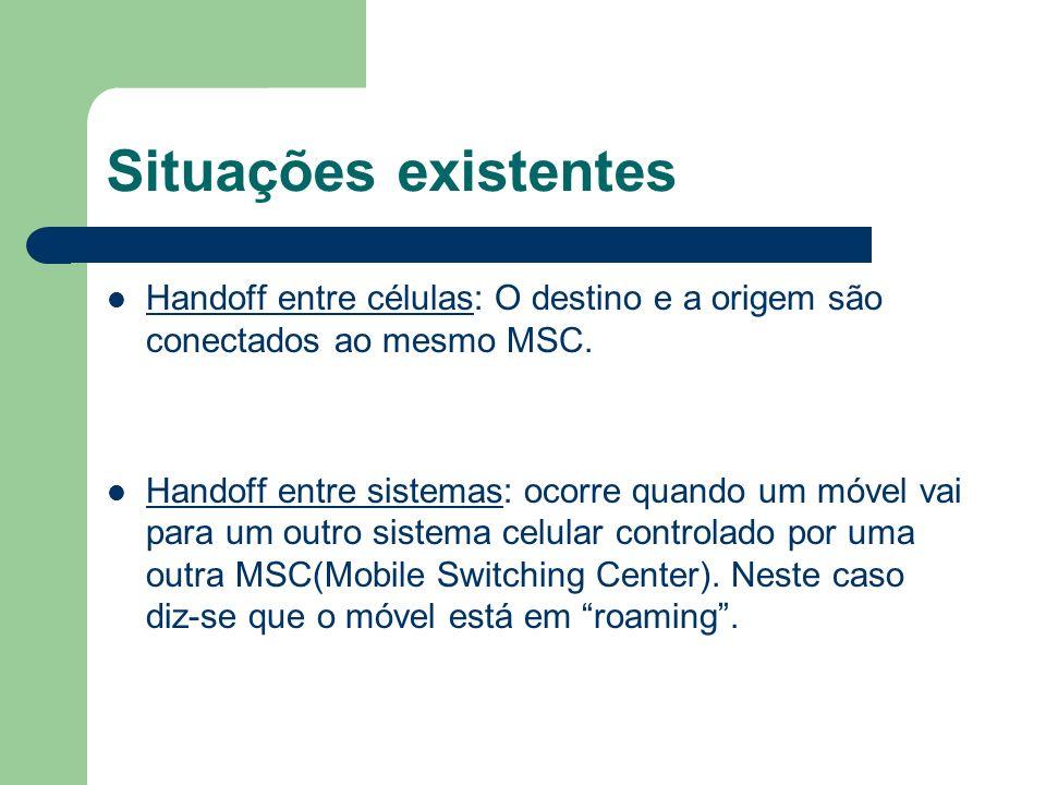 Situações existentes Handoff entre células: O destino e a origem são conectados ao mesmo MSC.