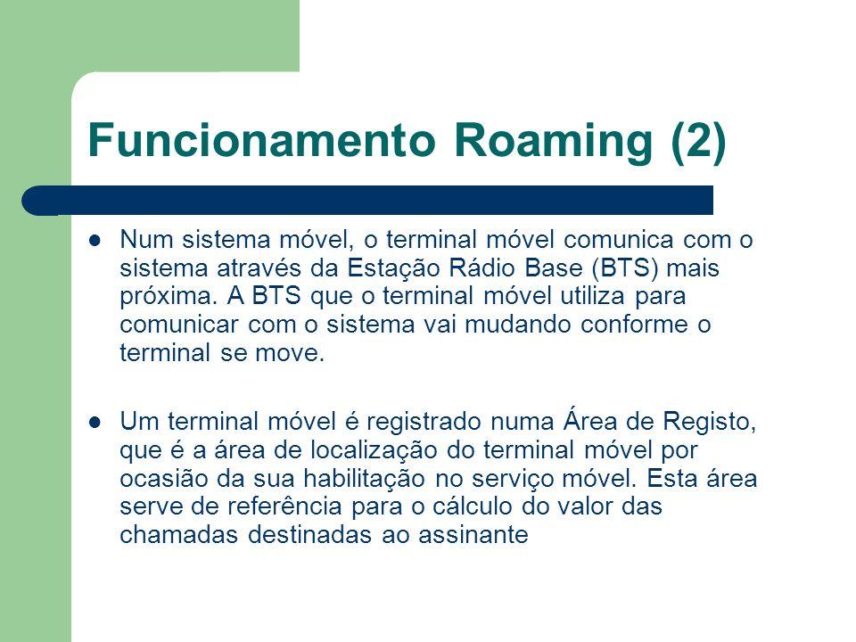 Funcionamento Roaming (2)