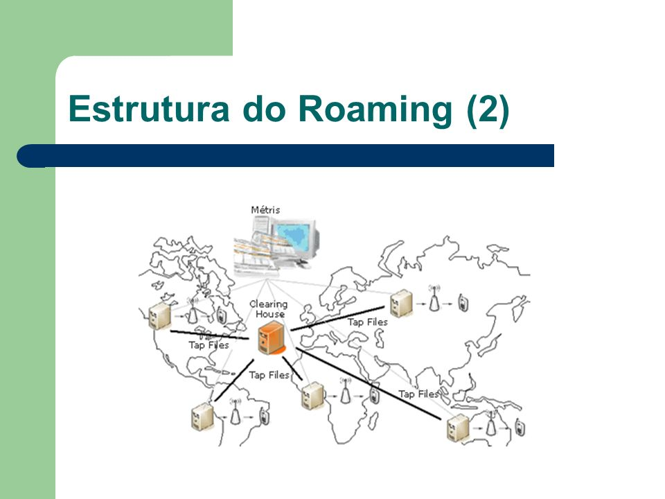 Estrutura do Roaming (2)