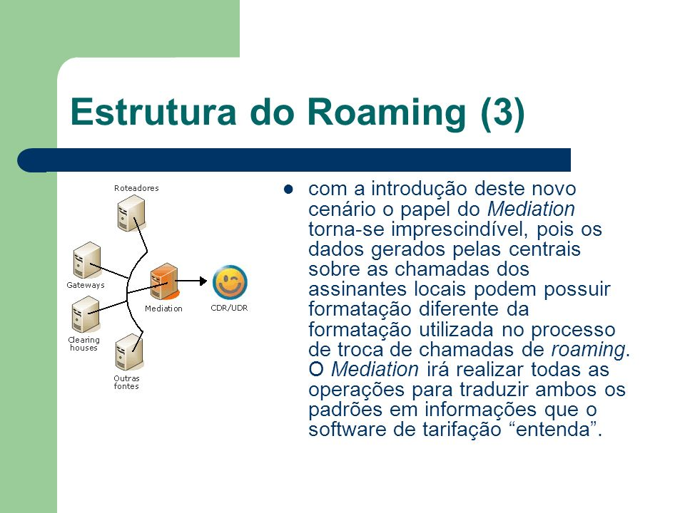 Estrutura do Roaming (3)