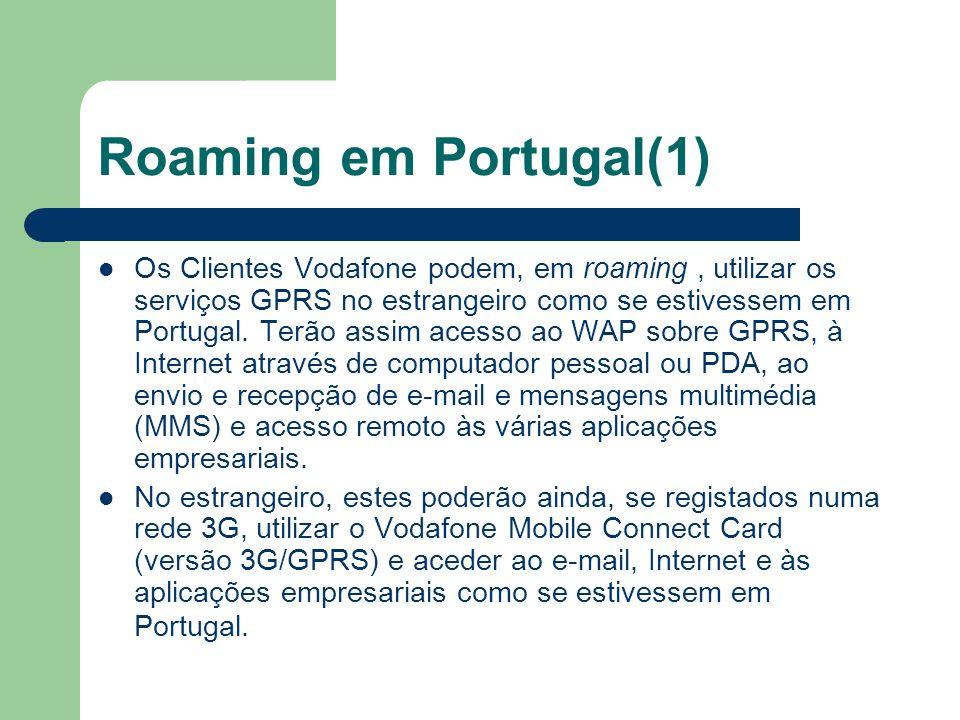 Roaming em Portugal(1)