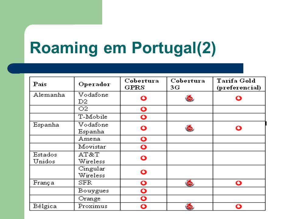Roaming em Portugal(2)