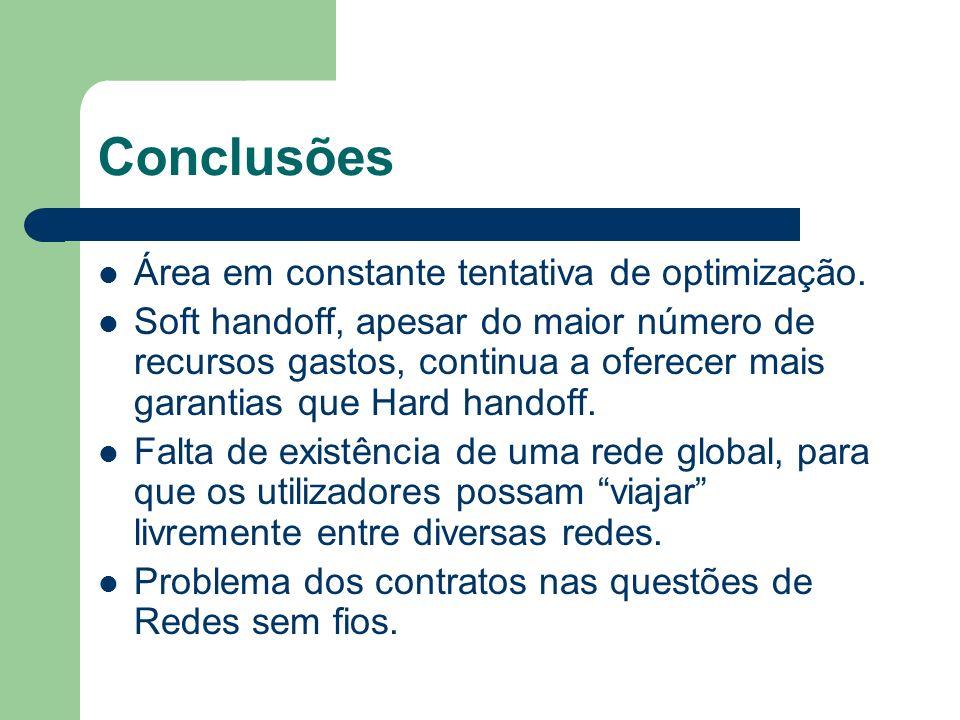 Conclusões Área em constante tentativa de optimização.