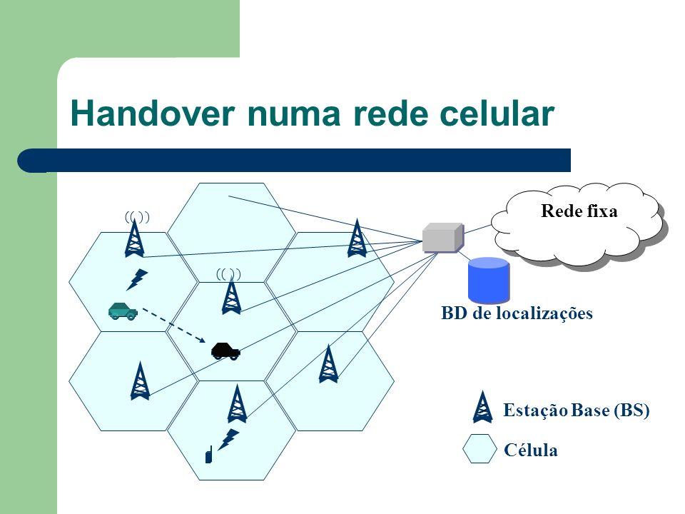 Handover numa rede celular