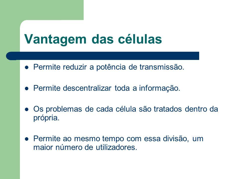 Vantagem das células Permite reduzir a potência de transmissão.