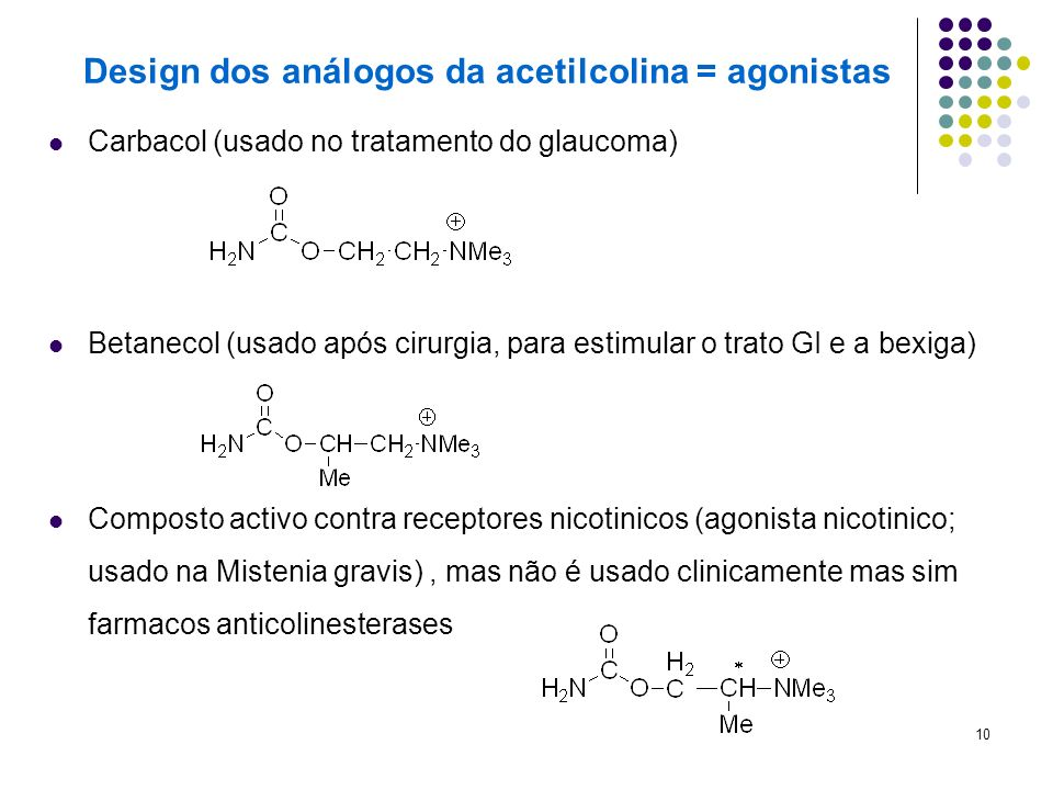 Design dos análogos da acetilcolina = agonistas