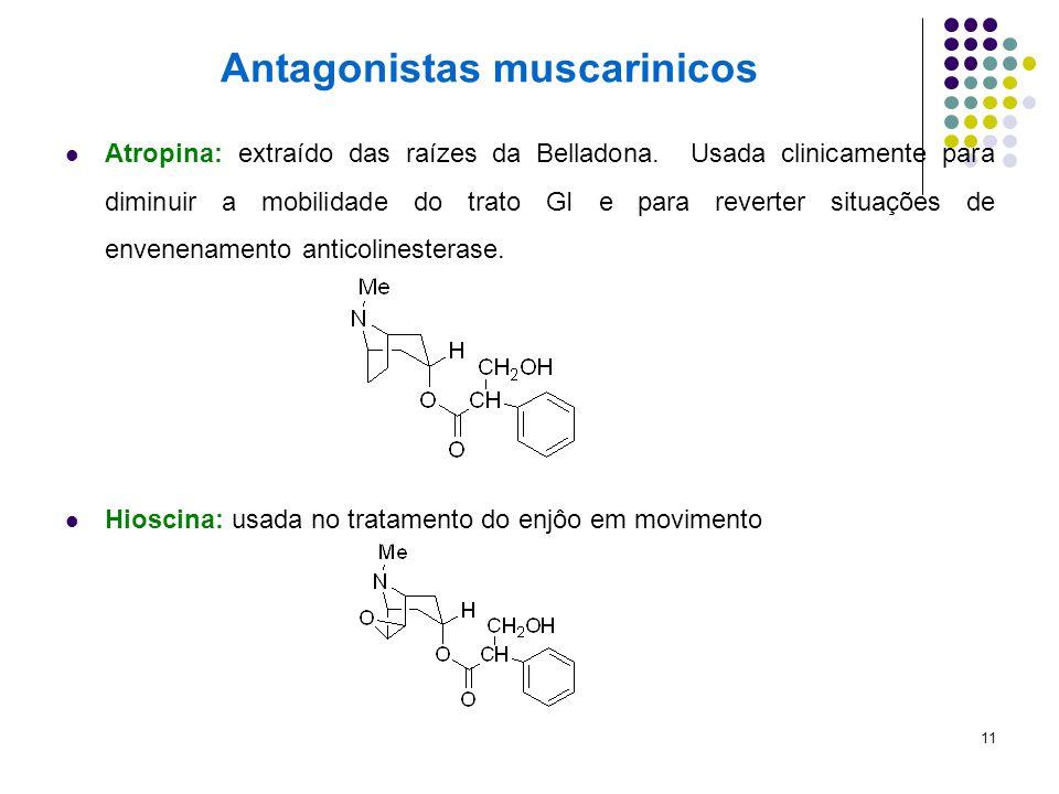 Antagonistas muscarinicos