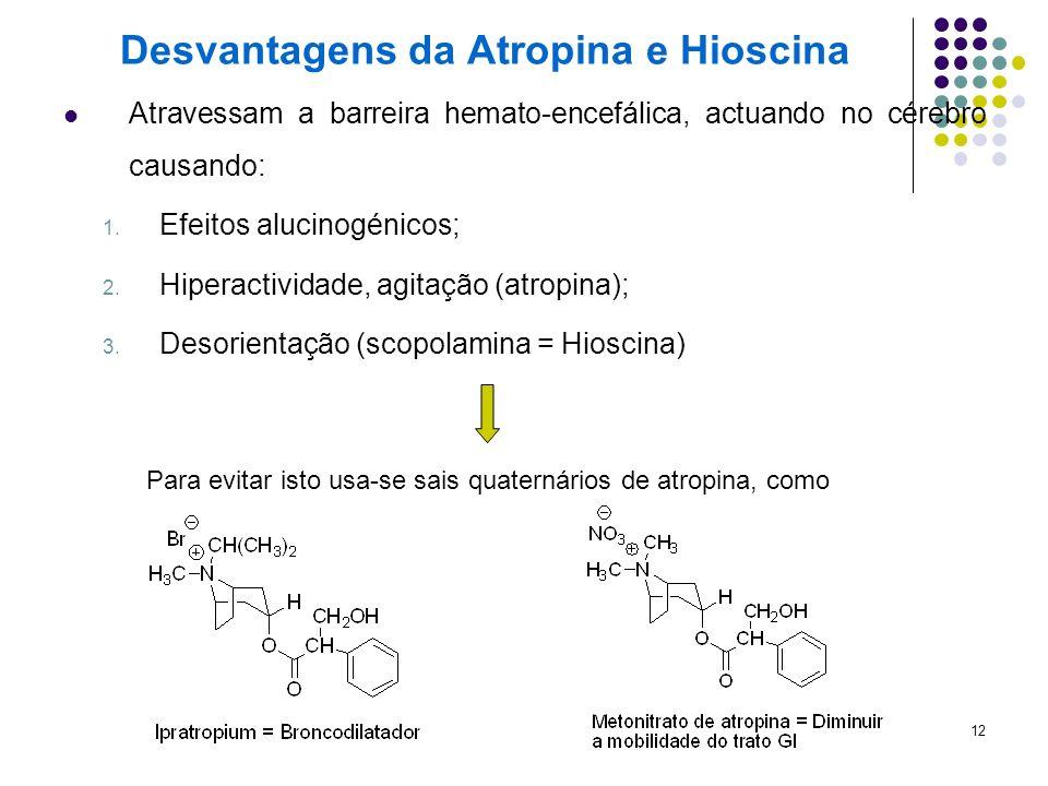Desvantagens da Atropina e Hioscina