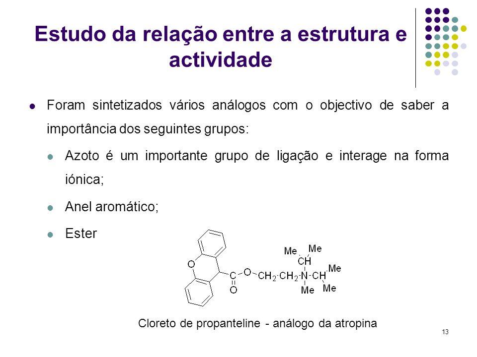 Estudo da relação entre a estrutura e actividade