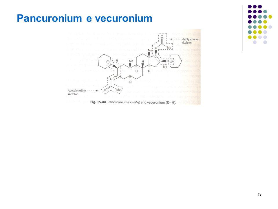 Pancuronium e vecuronium